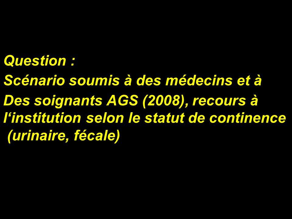 Question : Scénario soumis à des médecins et à Des soignants AGS (2008), recours à linstitution selon le statut de continence (urinaire, fécale)