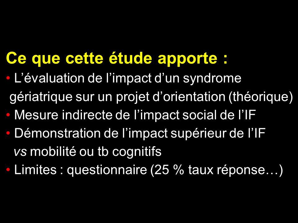 Ce que cette étude apporte : Lévaluation de limpact dun syndrome gériatrique sur un projet dorientation (théorique) Mesure indirecte de limpact social