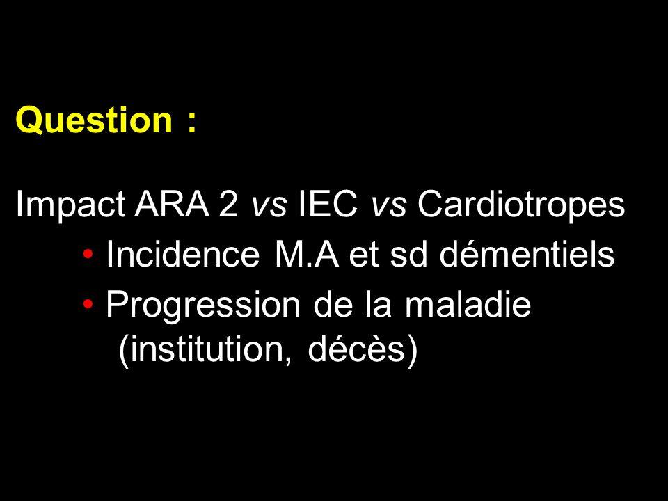 Question : Impact ARA 2 vs IEC vs Cardiotropes Incidence M.A et sd démentiels Progression de la maladie (institution, décès)