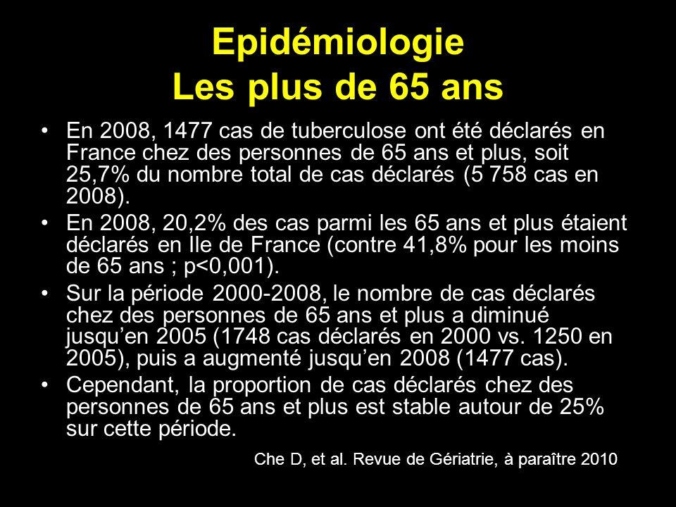 Epidémiologie Les plus de 65 ans En 2008, 1477 cas de tuberculose ont été déclarés en France chez des personnes de 65 ans et plus, soit 25,7% du nombr