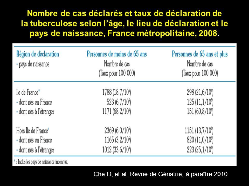 Nombre de cas déclarés et taux de déclaration de la tuberculose selon lâge, le lieu de déclaration et le pays de naissance, France métropolitaine, 200