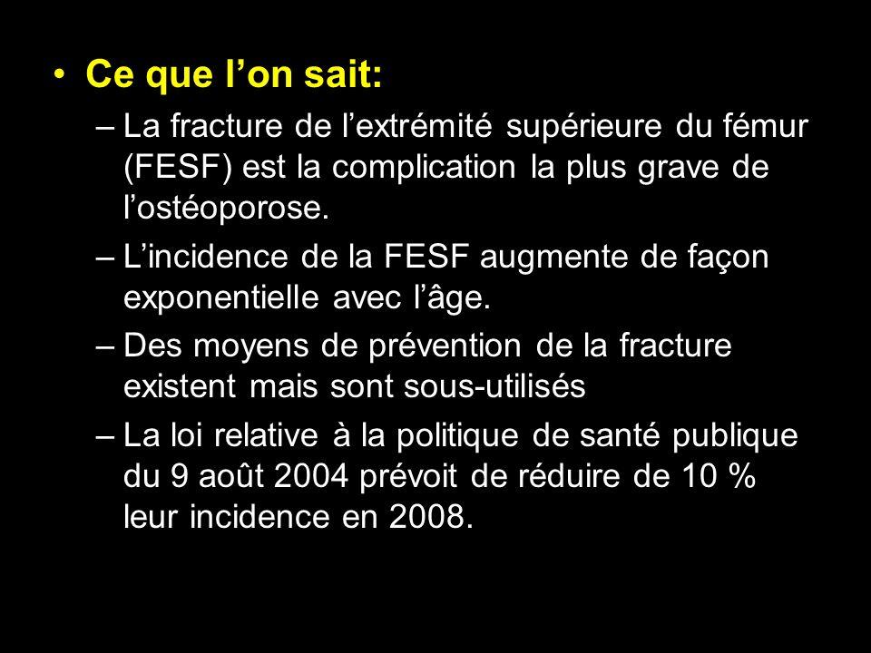 Ce que lon sait: –La fracture de lextrémité supérieure du fémur (FESF) est la complication la plus grave de lostéoporose. –Lincidence de la FESF augme