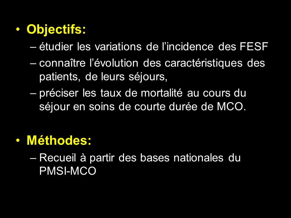 Objectifs: –étudier les variations de lincidence des FESF –connaître lévolution des caractéristiques des patients, de leurs séjours, –préciser les tau