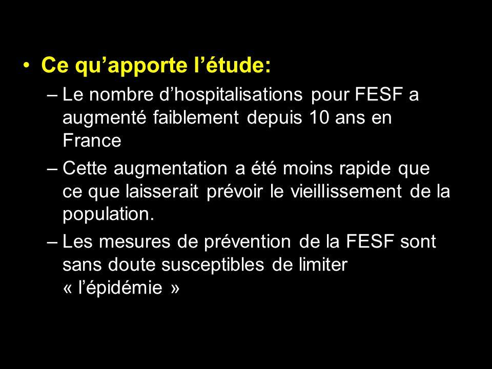 Ce quapporte létude: –Le nombre dhospitalisations pour FESF a augmenté faiblement depuis 10 ans en France –Cette augmentation a été moins rapide que c