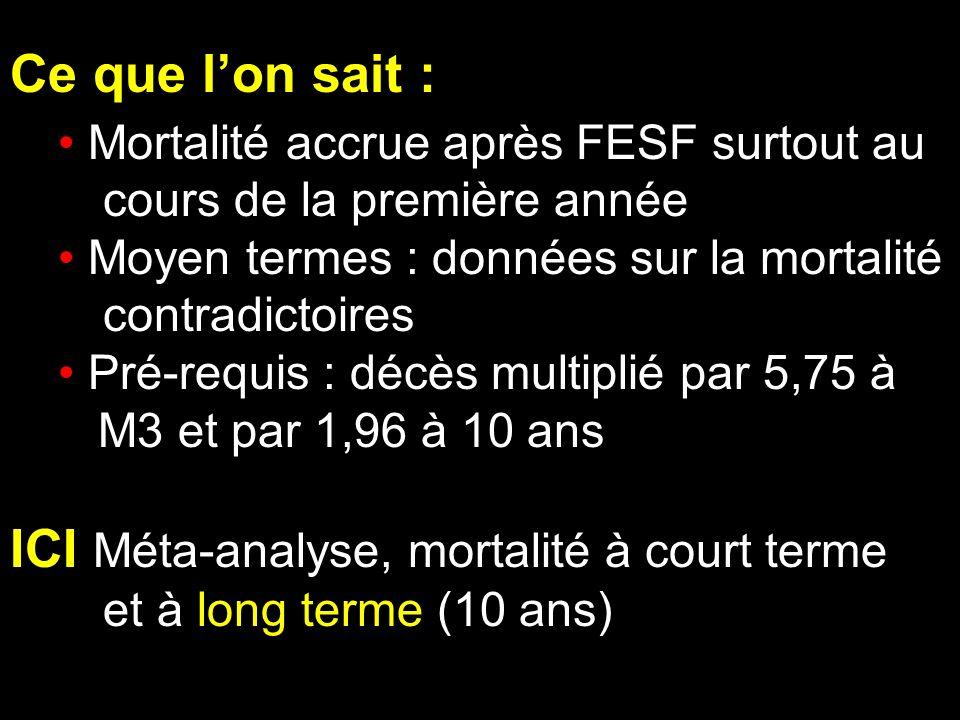 Ce que lon sait : Mortalité accrue après FESF surtout au cours de la première année Moyen termes : données sur la mortalité contradictoires Pré-requis
