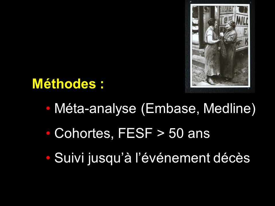 Méthodes : Méta-analyse (Embase, Medline) Cohortes, FESF > 50 ans Suivi jusquà lévénement décès