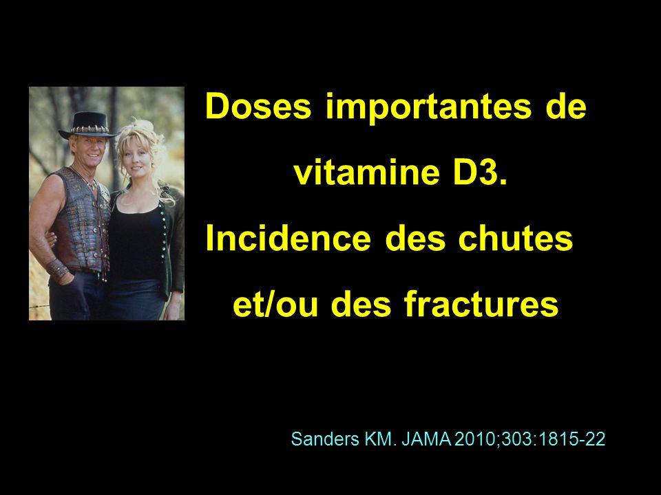Doses importantes de vitamine D3. Incidence des chutes et/ou des fractures Sanders KM. JAMA 2010;303:1815-22