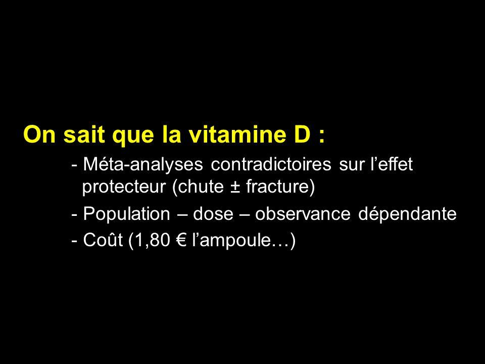 On sait que la vitamine D : - Méta-analyses contradictoires sur leffet protecteur (chute ± fracture) - Population – dose – observance dépendante - Coû