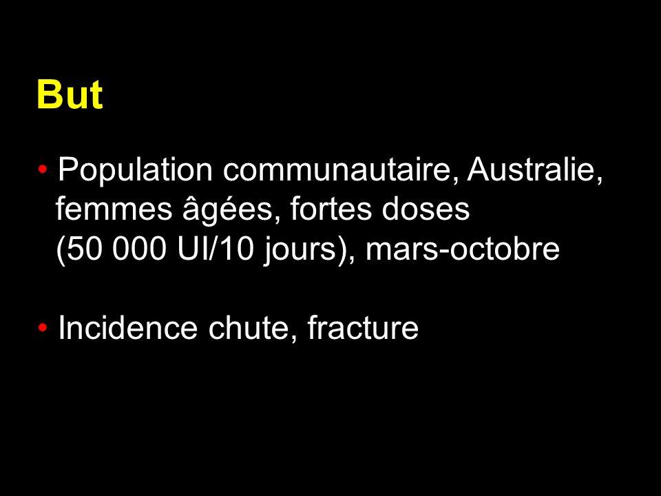 But Population communautaire, Australie, femmes âgées, fortes doses (50 000 UI/10 jours), mars-octobre Incidence chute, fracture