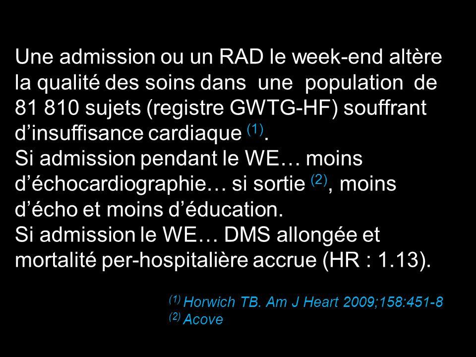 Une admission ou un RAD le week-end altère la qualité des soins dans une population de 81 810 sujets (registre GWTG-HF) souffrant dinsuffisance cardia