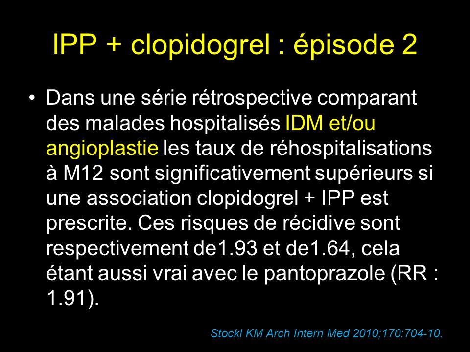 IPP + clopidogrel : épisode 2 Dans une série rétrospective comparant des malades hospitalisés IDM et/ou angioplastie les taux de réhospitalisations à