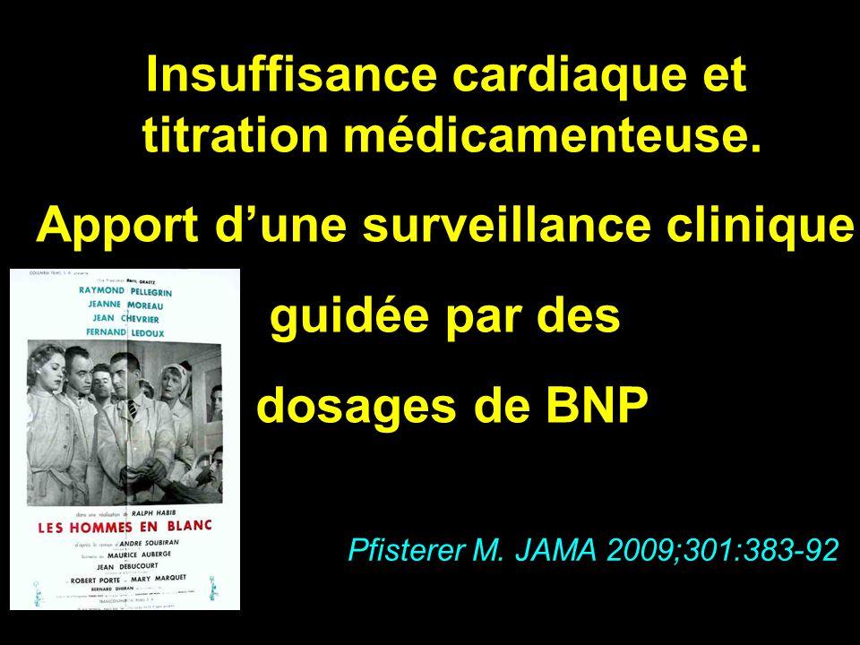Insuffisance cardiaque et titration médicamenteuse. Apport dune surveillance clinique guidée par des dosages de BNP Pfisterer M. JAMA 2009;301:383-92