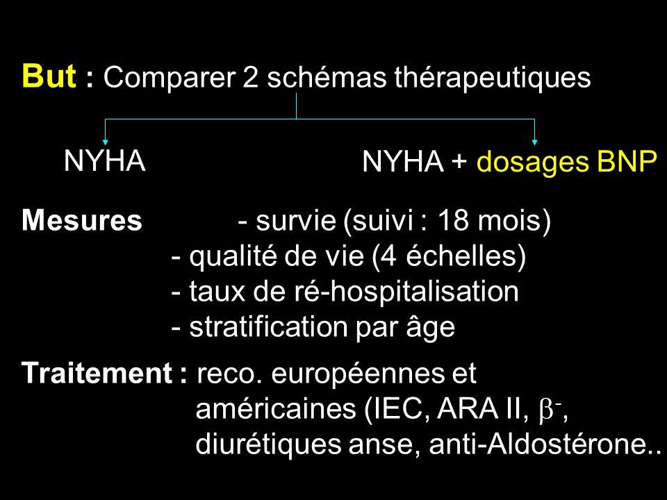 But : Comparer 2 schémas thérapeutiques Mesures - survie (suivi : 18 mois) - qualité de vie (4 échelles) - taux de ré-hospitalisation - stratification