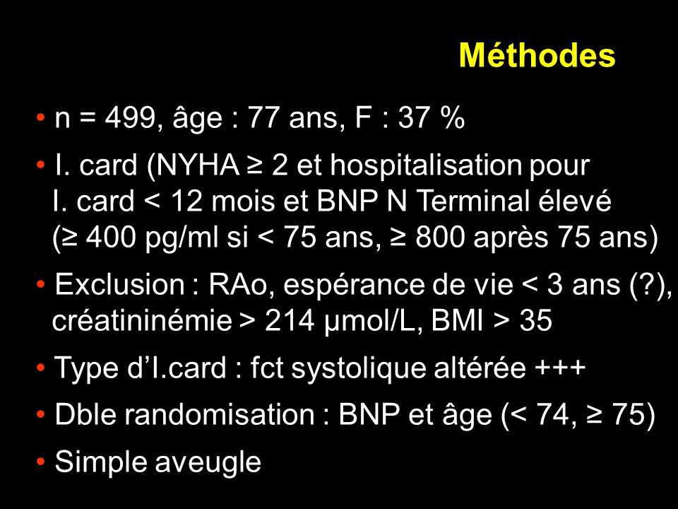 n = 499, âge : 77 ans, F : 37 % I. card (NYHA 2 et hospitalisation pour I. card < 12 mois et BNP N Terminal élevé ( 400 pg/ml si < 75 ans, 800 après 7