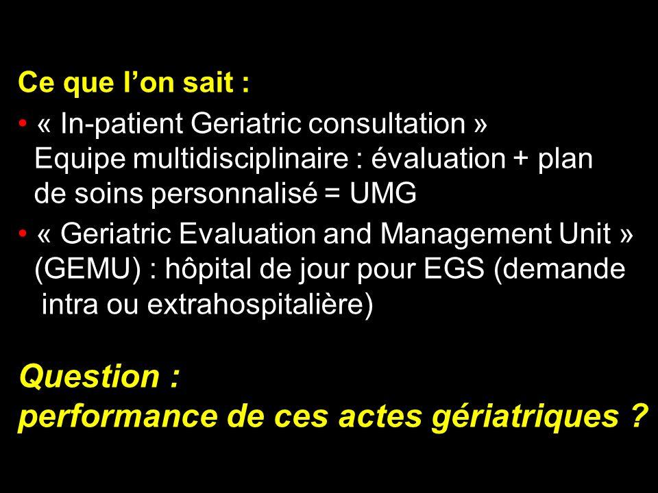 Ce que lon sait : « In-patient Geriatric consultation » Equipe multidisciplinaire : évaluation + plan de soins personnalisé = UMG « Geriatric Evaluati