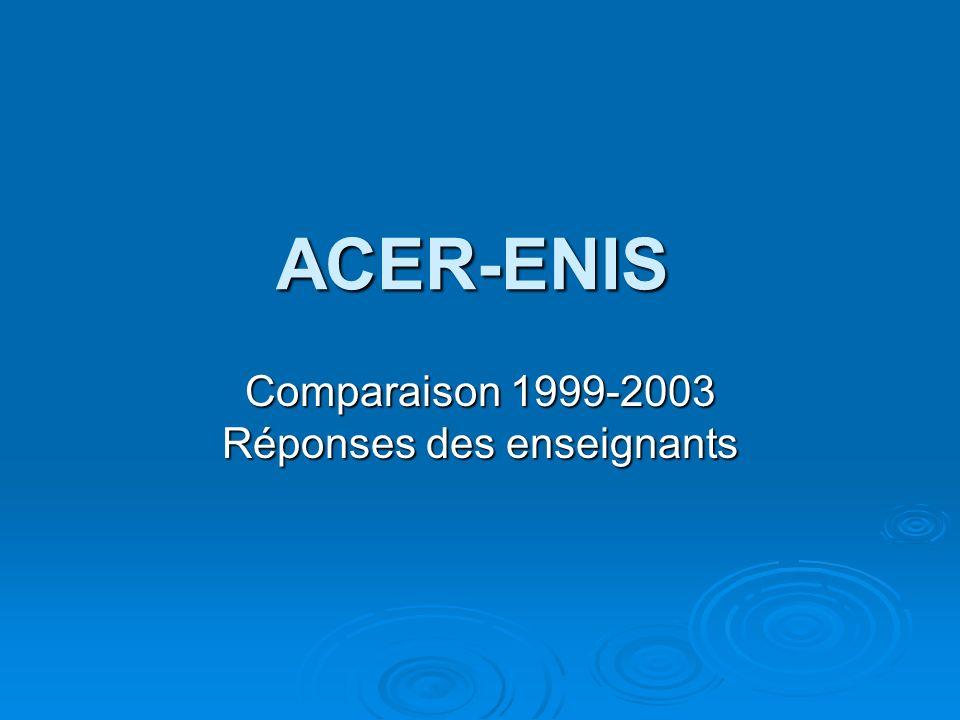 ACER-ENIS Comparaison 1999-2003 Réponses des enseignants