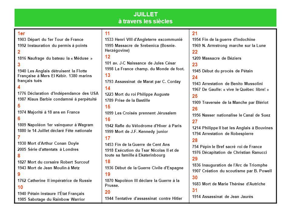 JUILLET à travers les siècles 1er 1903 Départ du 1er Tour de France 1992 Instauration du permis à points 2 1816 Naufrage du bateau la « Méduse » 3 194