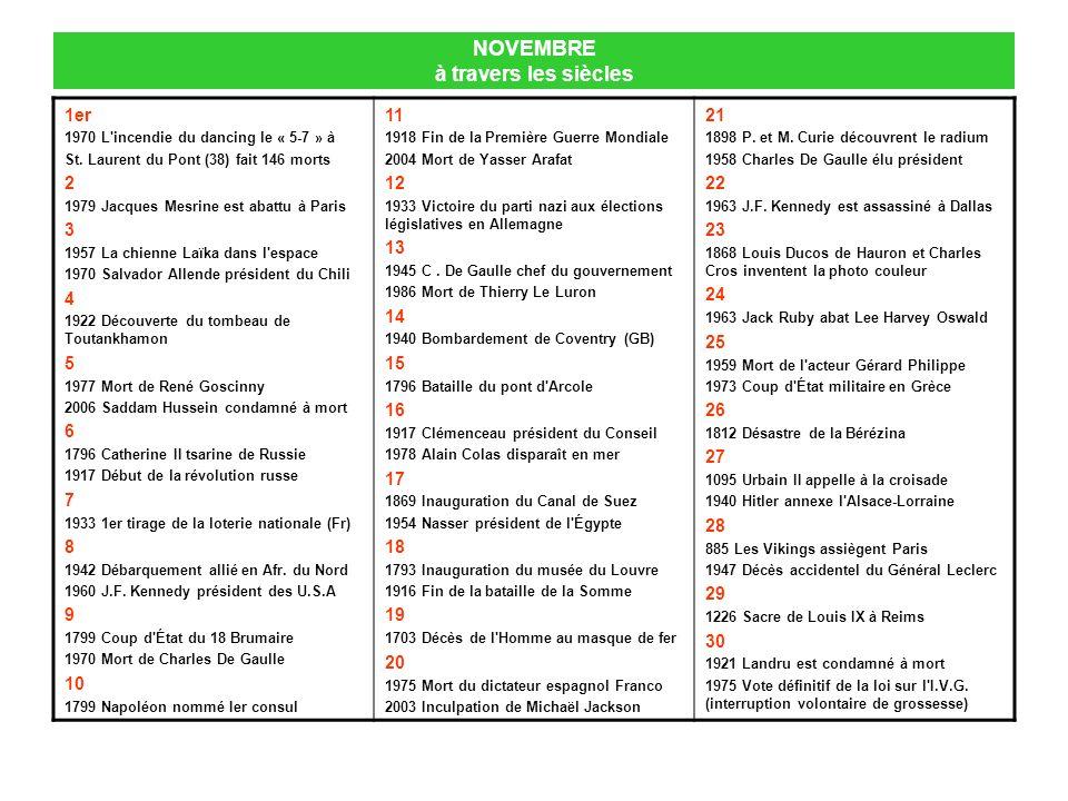 NOVEMBRE à travers les siècles 1er 1970 L'incendie du dancing le « 5-7 » à St. Laurent du Pont (38) fait 146 morts 2 1979 Jacques Mesrine est abattu à