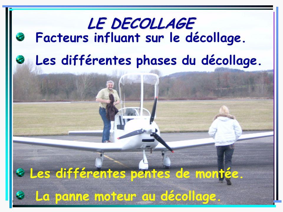 LE DECOLLAGE Facteurs influant sur le décollage. Les différentes phases du décollage. Les différentes pentes de montée. La panne moteur au décollage.