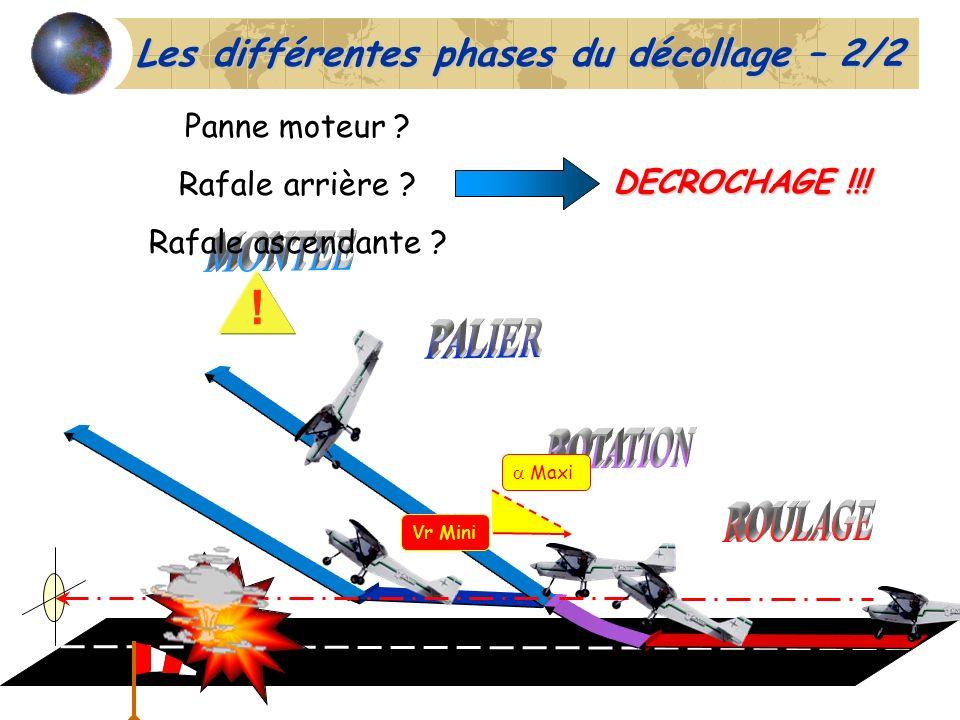 Les différentes phases du décollage – 2/2 MaxiVr Mini ! Panne moteur ? Rafale arrière ? Rafale ascendante ? DECROCHAGE !!!