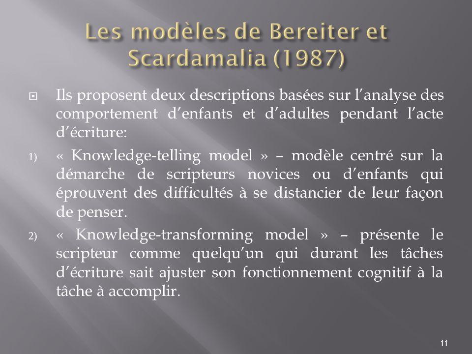 Ils proposent deux descriptions basées sur lanalyse des comportement denfants et dadultes pendant lacte décriture: 1) « Knowledge-telling model » – mo