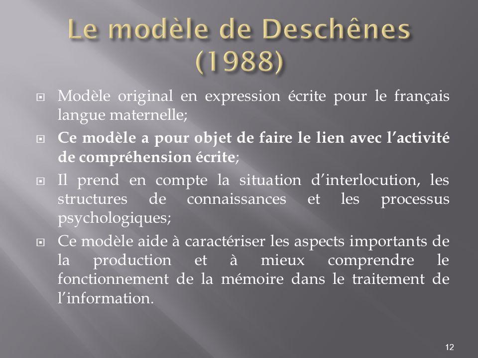 Modèle original en expression écrite pour le français langue maternelle; Ce modèle a pour objet de faire le lien avec lactivité de compréhension écrit