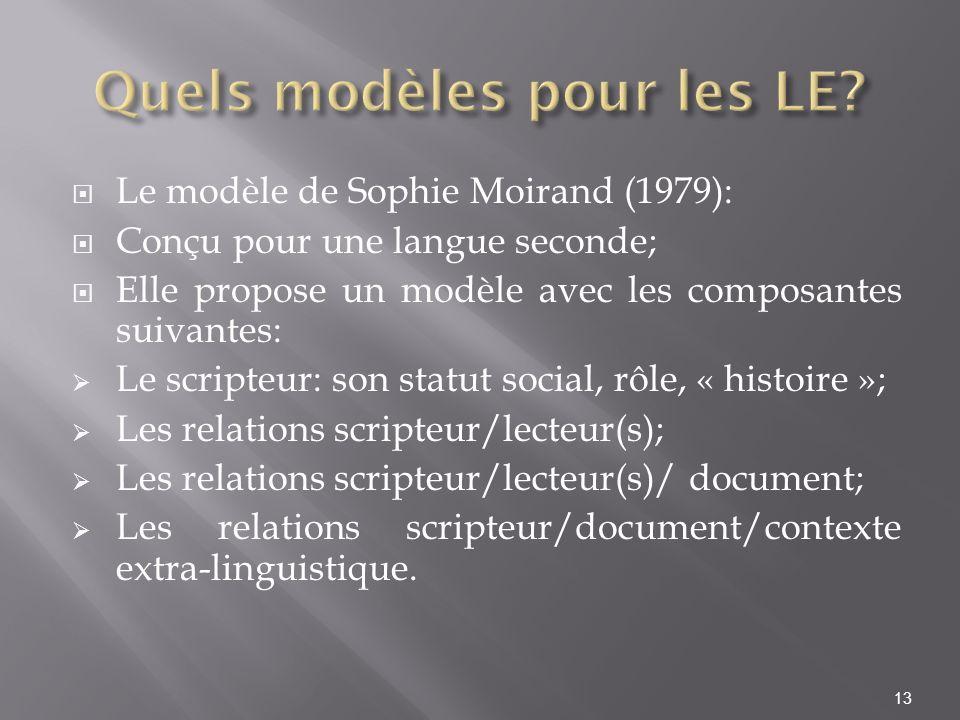 Le modèle de Sophie Moirand (1979): Conçu pour une langue seconde; Elle propose un modèle avec les composantes suivantes: Le scripteur: son statut soc