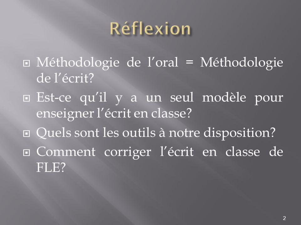 Méthodologie de loral = Méthodologie de lécrit? Est-ce quil y a un seul modèle pour enseigner lécrit en classe? Quels sont les outils à notre disposit