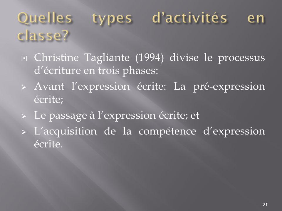 Christine Tagliante (1994) divise le processus décriture en trois phases: Avant lexpression écrite: La pré-expression écrite; Le passage à lexpression