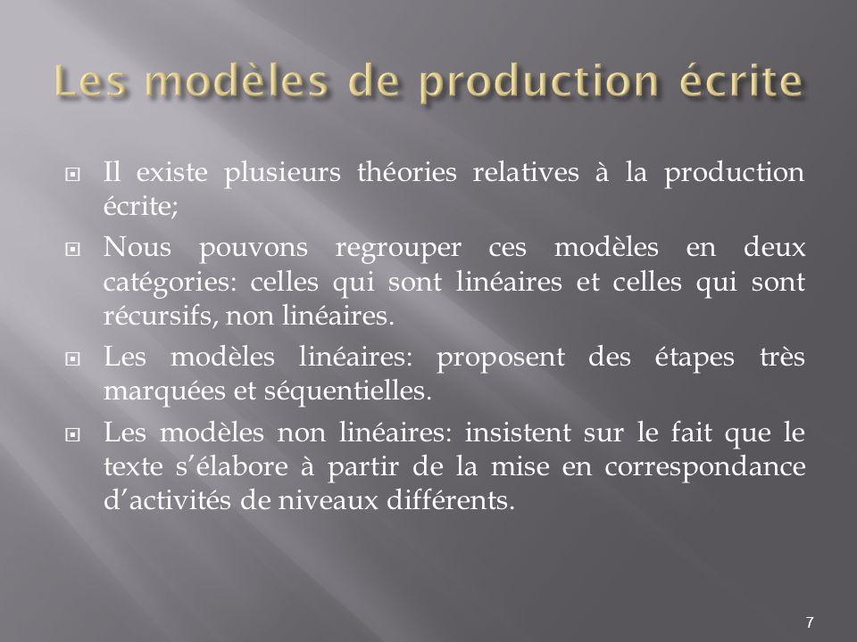 Il existe plusieurs théories relatives à la production écrite; Nous pouvons regrouper ces modèles en deux catégories: celles qui sont linéaires et cel