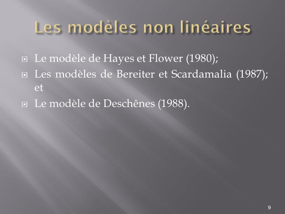 Le modèle de Hayes et Flower (1980); Les modèles de Bereiter et Scardamalia (1987); et Le modèle de Deschênes (1988). 9
