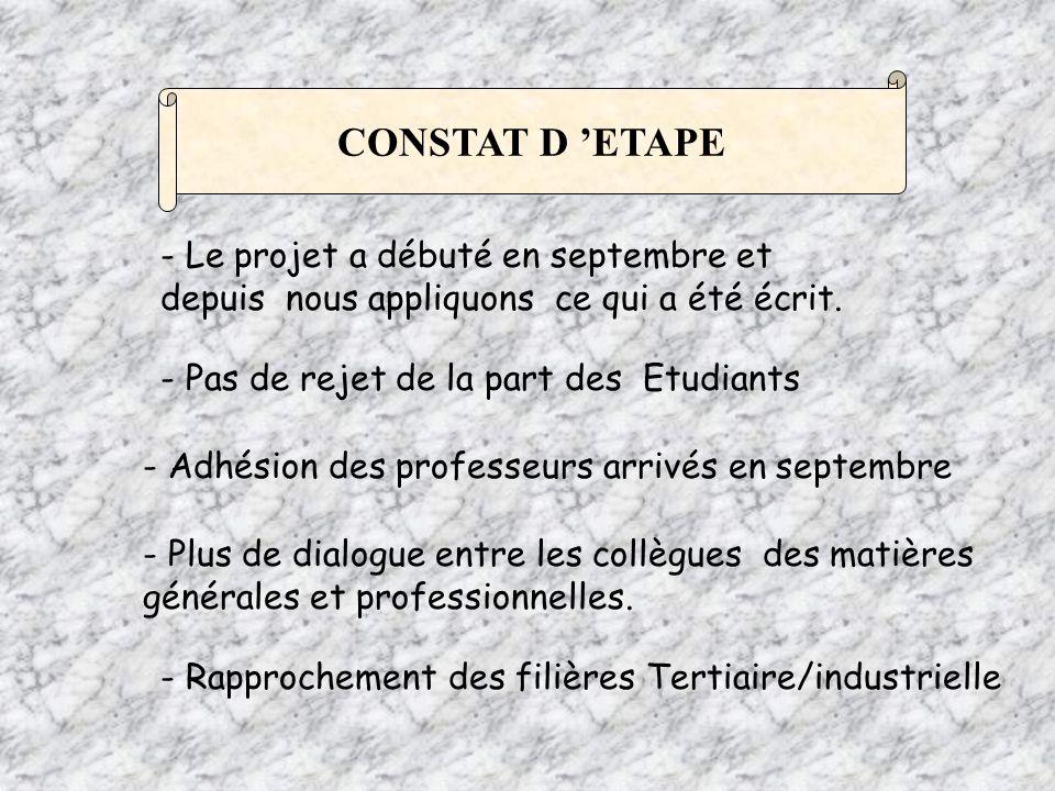 CONSTAT D ETAPE - Le projet a débuté en septembre et depuis nous appliquons ce qui a été écrit. - Pas de rejet de la part des Etudiants - Adhésion des