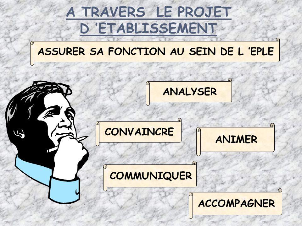 A TRAVERS LE PROJET D ETABLISSEMENT ASSURER SA FONCTION AU SEIN DE L EPLE ANIMER CONVAINCRE COMMUNIQUER ACCOMPAGNER ANALYSER