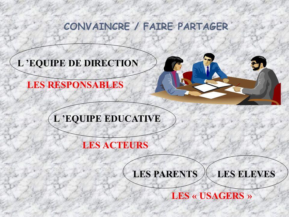 CONVAINCRE / FAIRE PARTAGER LES RESPONSABLES LES ACTEURS LES « USAGERS » L EQUIPE DE DIRECTION L EQUIPE EDUCATIVE LES PARENTSLES ELEVES