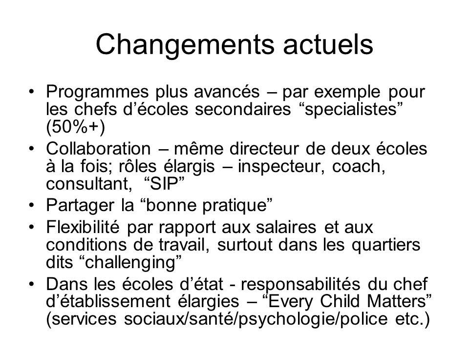 Changements actuels Programmes plus avancés – par exemple pour les chefs décoles secondaires specialistes (50%+) Collaboration – même directeur de deu