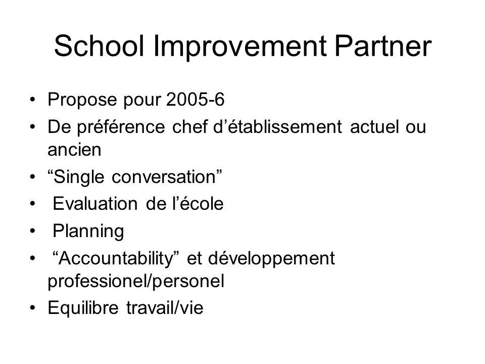 School Improvement Partner Propose pour 2005-6 De préférence chef détablissement actuel ou ancien Single conversation Evaluation de lécole Planning Ac