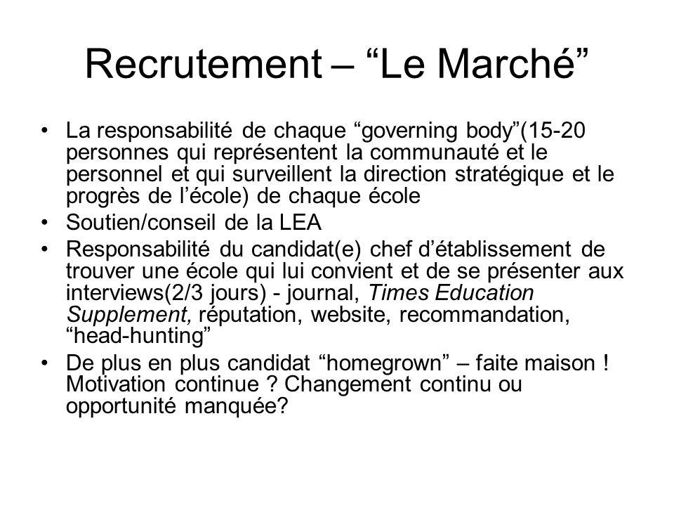 Recrutement – Le Marché La responsabilité de chaque governing body(15-20 personnes qui représentent la communauté et le personnel et qui surveillent l