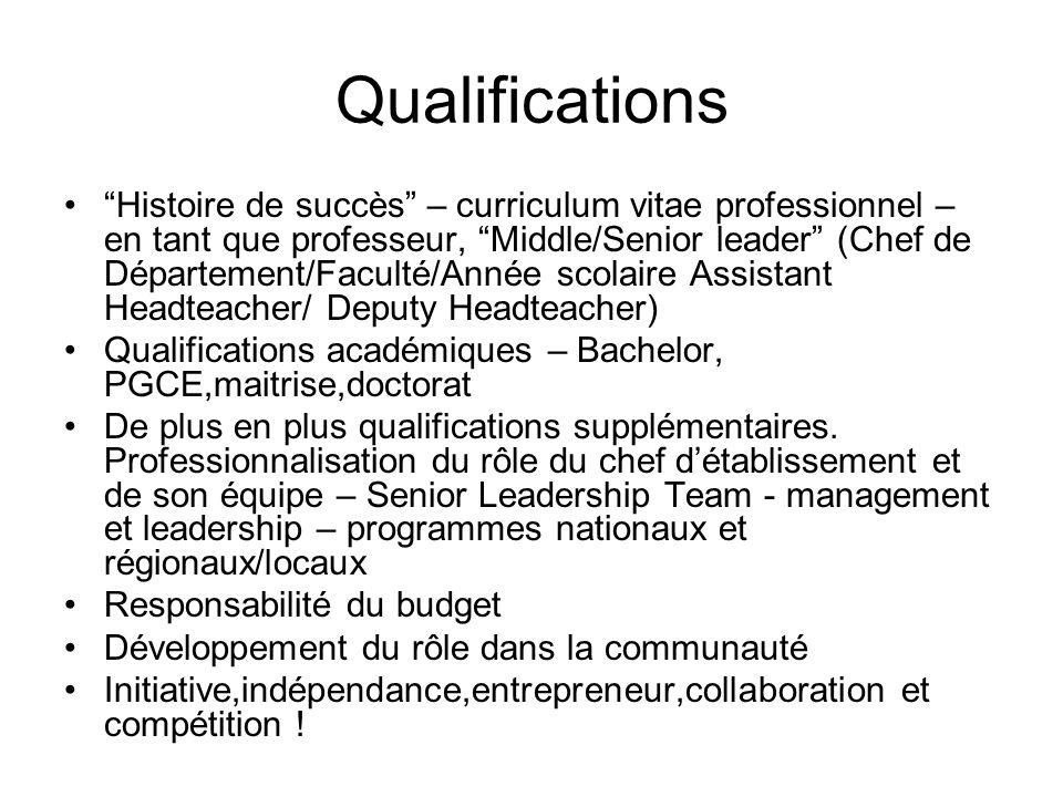 Qualifications Histoire de succès – curriculum vitae professionnel – en tant que professeur, Middle/Senior leader (Chef de Département/Faculté/Année s