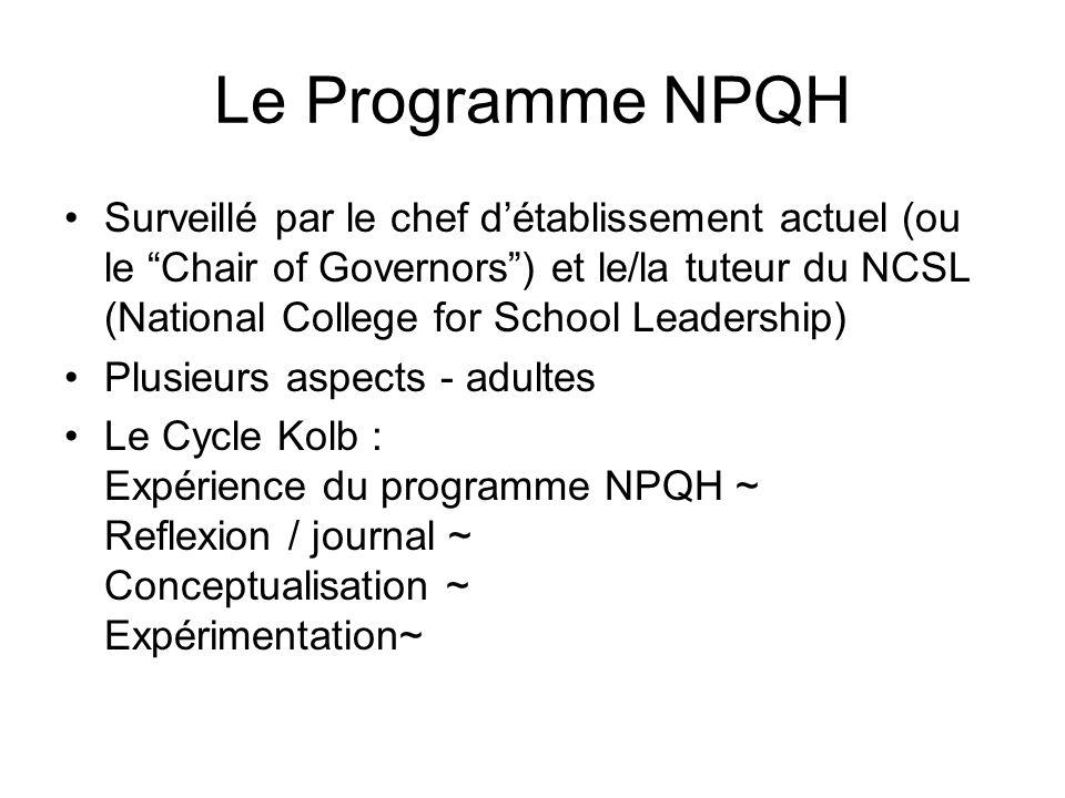 Le Programme NPQH Surveillé par le chef détablissement actuel (ou le Chair of Governors) et le/la tuteur du NCSL (National College for School Leadersh