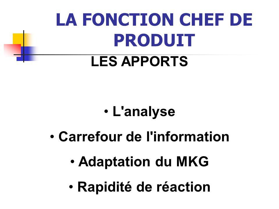 LA FONCTION CHEF DE PRODUIT LES APPORTS L'analyse Carrefour de l'information Adaptation du MKG Rapidité de réaction