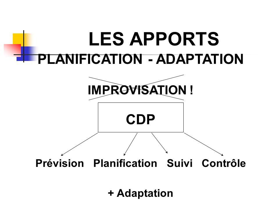 LES APPORTS PLANIFICATION - ADAPTATION IMPROVISATION ! CDP Prévision Planification Suivi Contrôle + Adaptation