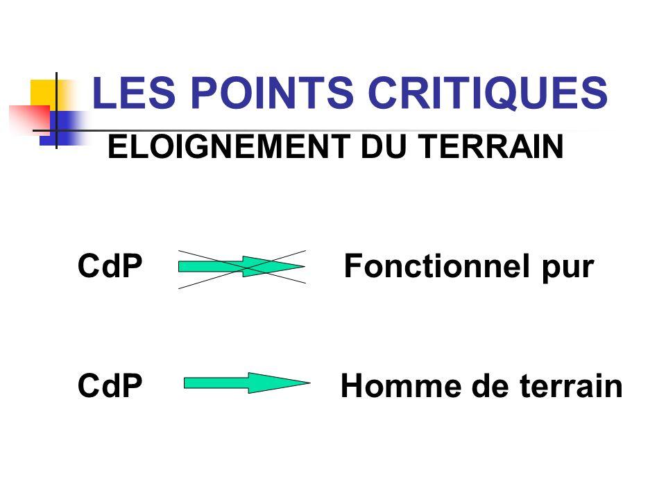 LES POINTS CRITIQUES ELOIGNEMENT DU TERRAIN CdPFonctionnel pur CdP Homme de terrain