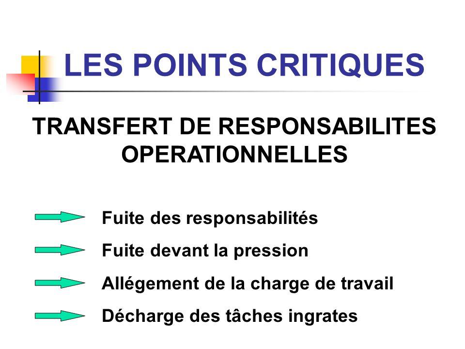 LES POINTS CRITIQUES TRANSFERT DE RESPONSABILITES OPERATIONNELLES Fuite des responsabilités Fuite devant la pression Allégement de la charge de travai