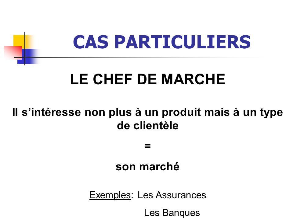 CAS PARTICULIERS LE CHEF DE MARCHE Il sintéresse non plus à un produit mais à un type de clientèle = son marché Exemples: Les Assurances Les Banques