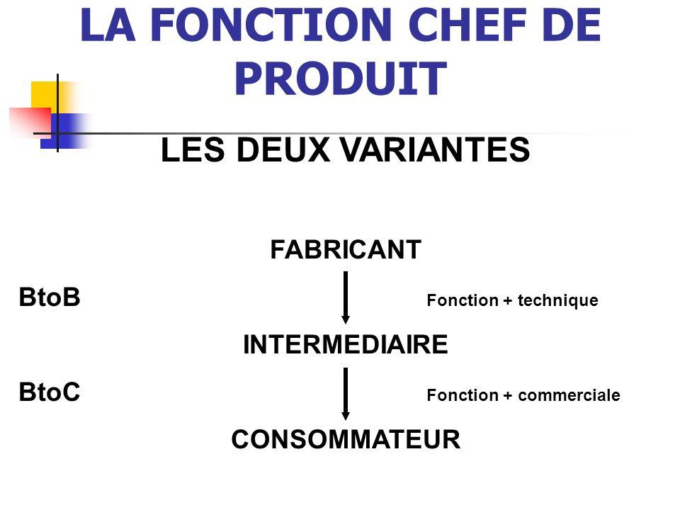 LA FONCTION CHEF DE PRODUIT LES DEUX VARIANTES FABRICANT BtoB Fonction + technique INTERMEDIAIRE BtoC Fonction + commerciale CONSOMMATEUR