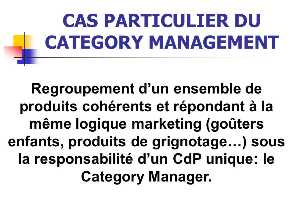 CAS PARTICULIER DU CATEGORY MANAGEMENT Regroupement dun ensemble de produits cohérents et répondant à la même logique marketing (goûters enfants, prod
