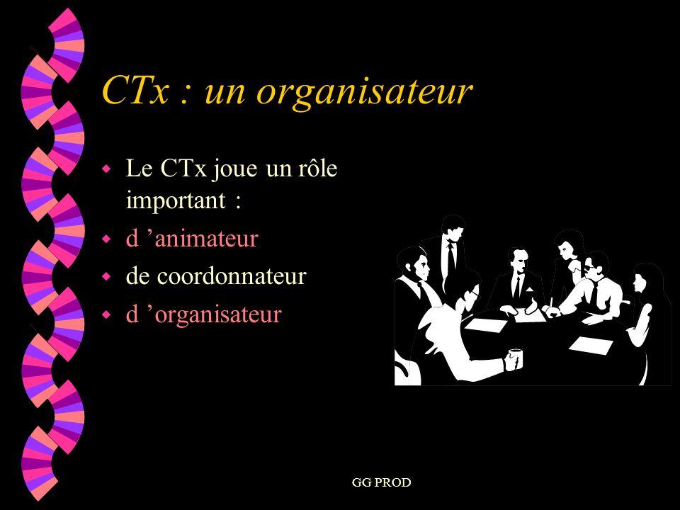 GG PROD CTx : un organisateur w Le CTx joue un rôle important : w d animateur w de coordonnateur w d organisateur