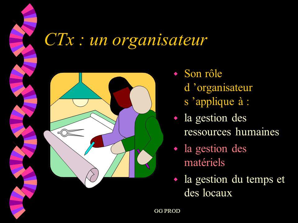 GG PROD w Son rôle d organisateur s applique à : w la gestion des ressources humaines w la gestion des matériels w la gestion du temps et des locaux CTx : un organisateur
