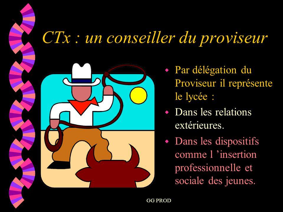 GG PROD w Par délégation du Proviseur il représente le lycée : w Dans les relations extérieures.