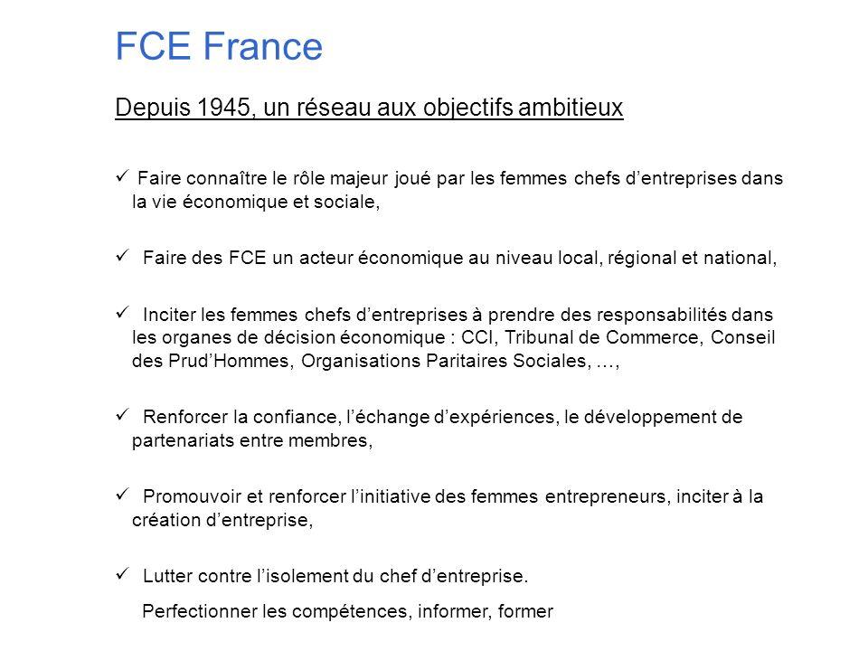 FCE France Depuis 1945, un réseau aux objectifs ambitieux Faire connaître le rôle majeur joué par les femmes chefs dentreprises dans la vie économique